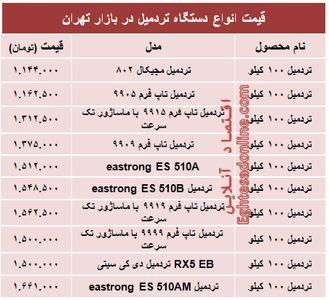 قیمت جدید انواع تردمیل در بازار +جدول