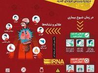 نکات بهداشتی درباره ویروس کرونای جدید