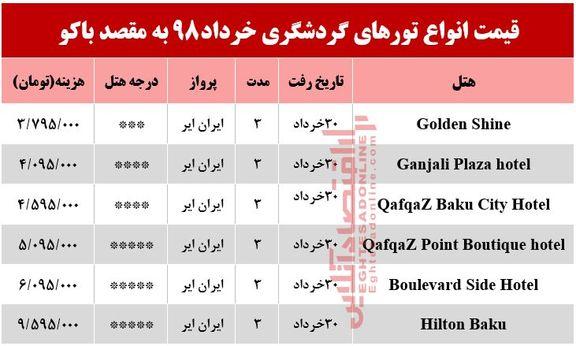 سفر به باکو آذربایجان چقدر هزینه دارد؟