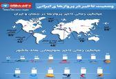 میانگین تاخیر پروازها در ایران و جهان +اینفوگرافیک
