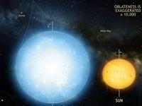 گردترین ستاره جهان هستی کشف شد