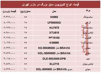 قیمت انواع پرفروشترین تلویزیون سایز بزرگ +جدول