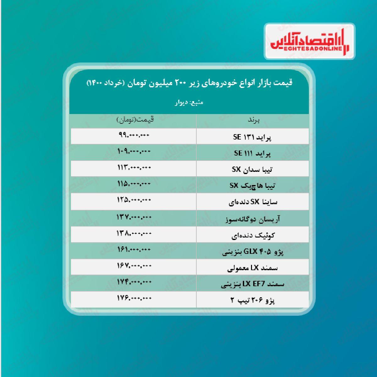 قیمت خودروهای زیر ۲۰۰میلیون پایتخت + جدول