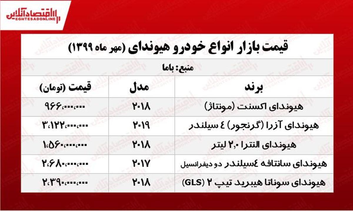 قیمت «هیوندای» در ایران +جدول