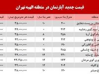 قیمت آپارتمان در منطقه  الهیه چند؟ +جدول