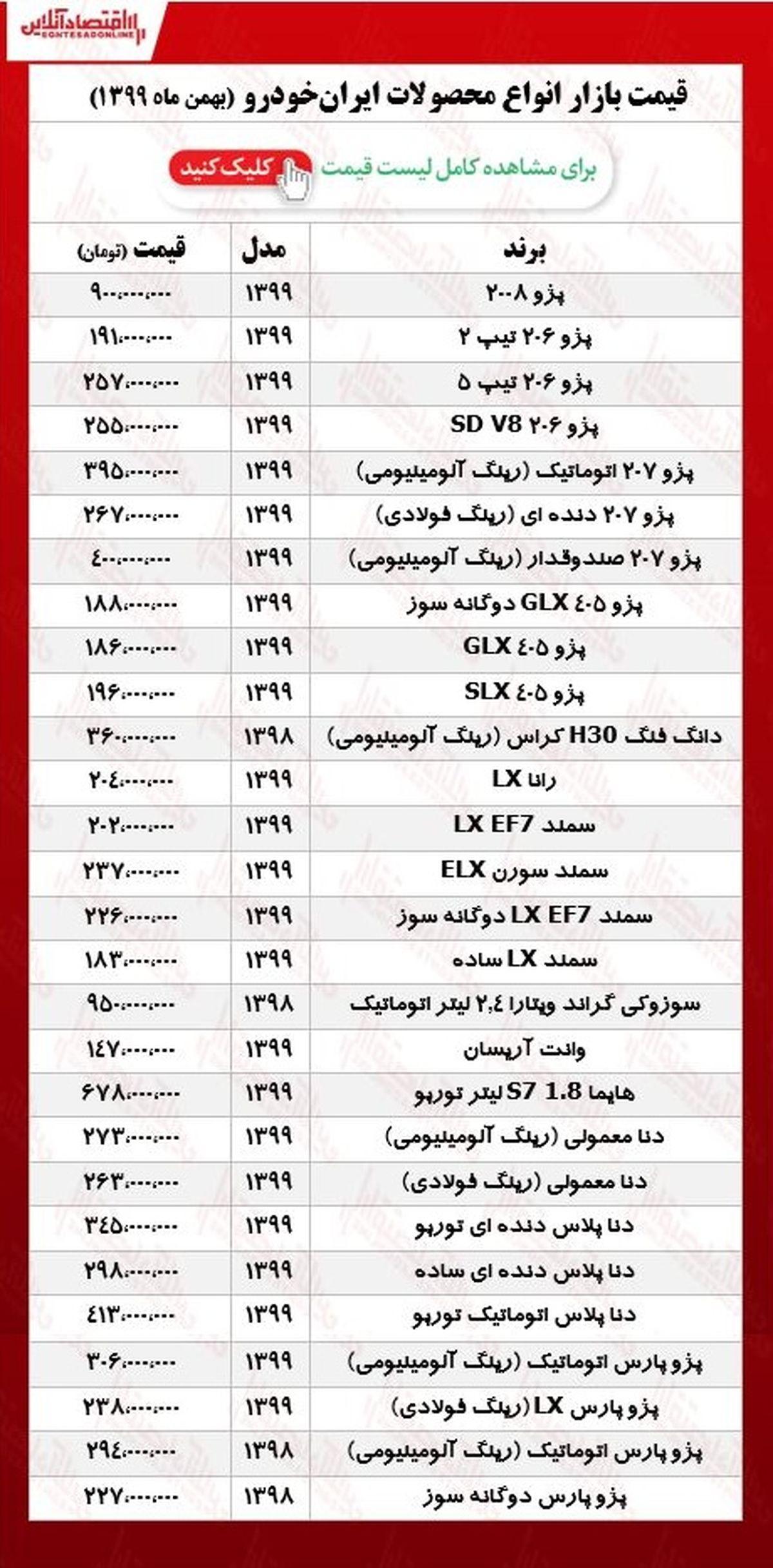 قیمت محصولات ایران خودرو امروز ۹۹/۱۱/۱۹