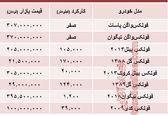 قیمت جدید انواع خودرو فولکس واگن در بازار تهران +جدول