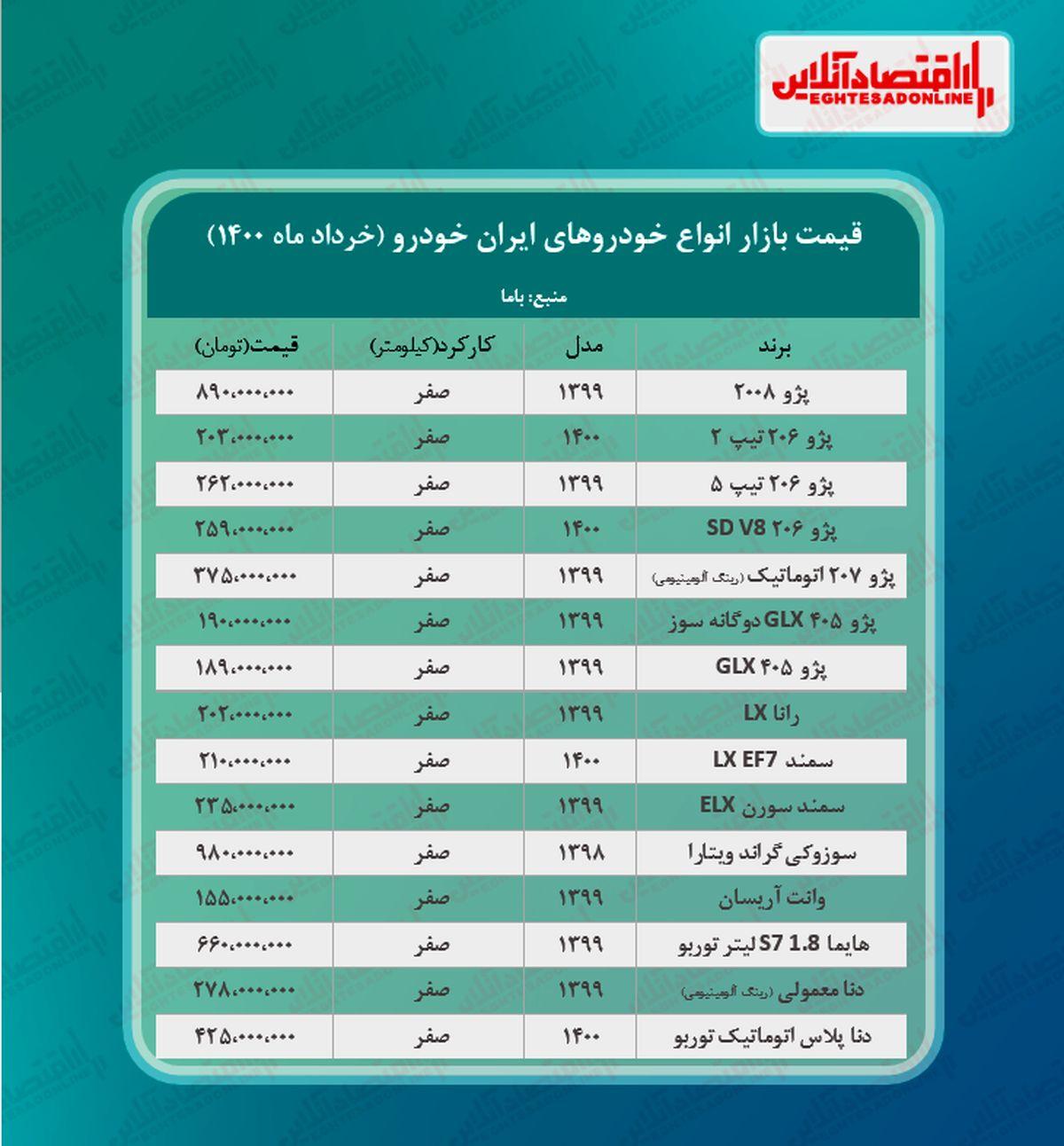 قیمت محصولات ایران خودرو در تهران + جدول