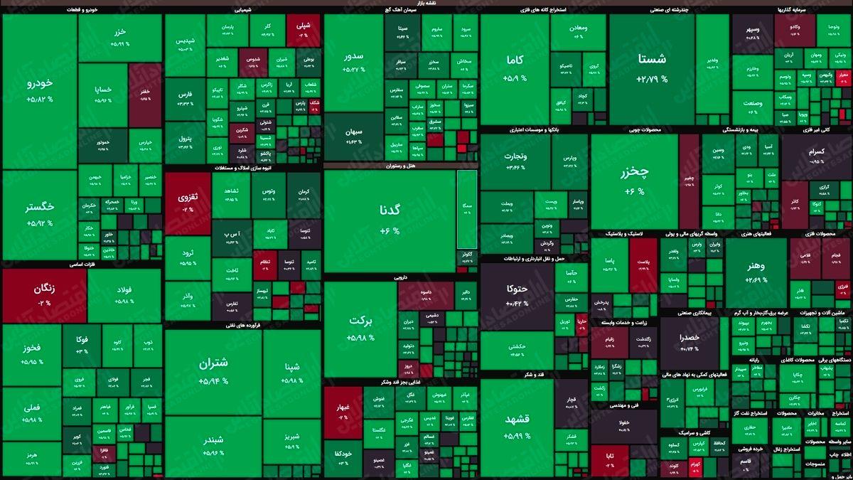 نقشه بورس امروز بر اساس ارزش معاملات/ آغاز سبز هفته با تغییر دامنه نوسان