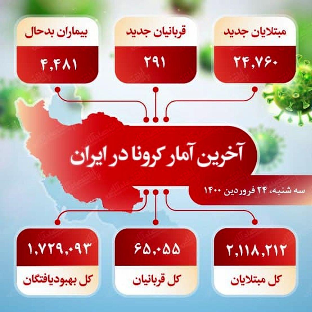 آخرین آمار کرونا در ایران (۱۴۰۰/۱/۲۴)