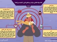 کدام مواد غذایی سرفه و سرماخوردگی را تشدید میکنند؟