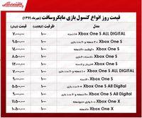 برای خرید XBOX چقدر هزینه کنیم؟ +جدول