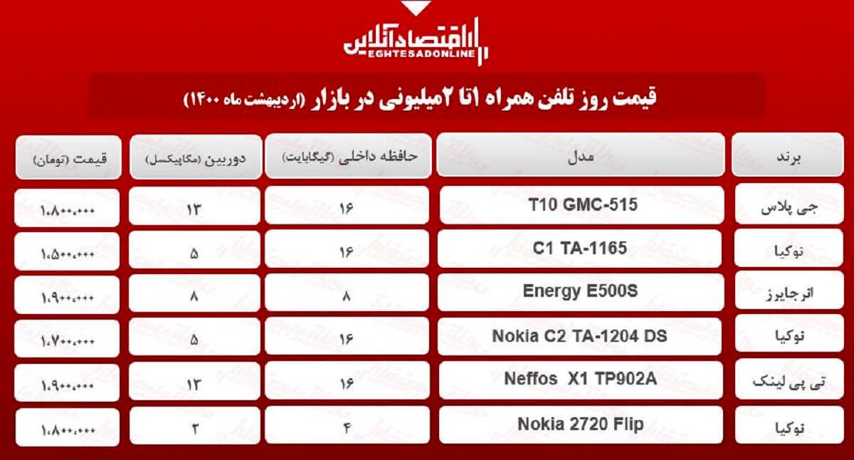 قیمت گوشی (محدوده ۲میلیون) / ۱۲اردیبهشت