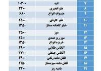 قیمت امروز میوه و تره بار در میادین +جدول