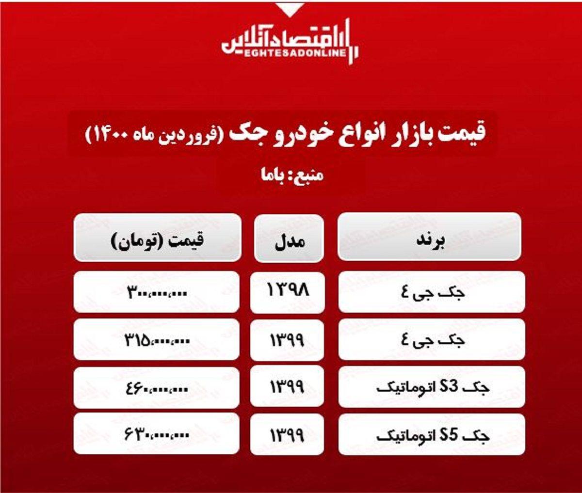 جدیدترین قیمت جک در بازار تهران+جدول
