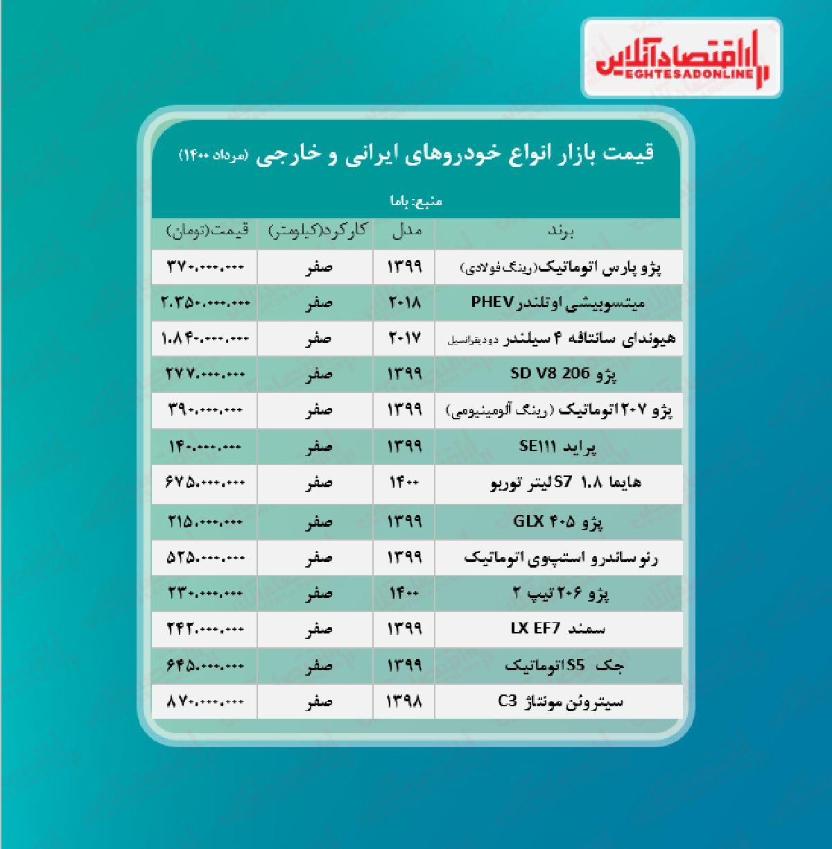 قیمت خودرو امروز ۱۴۰۰/۵/۱۰
