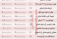 مظنه رهن آپارتمان ۱۰۰ متری در تهران + جدول