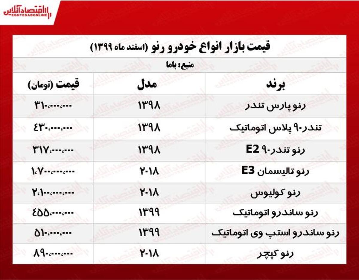 قیمت انواع خودرو رنو در پایتخت +جدول