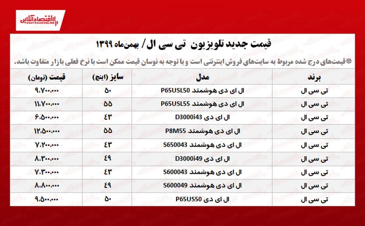 قیمت تلویزیون تی سی ال  (۹۹/۱۱/۰۶)