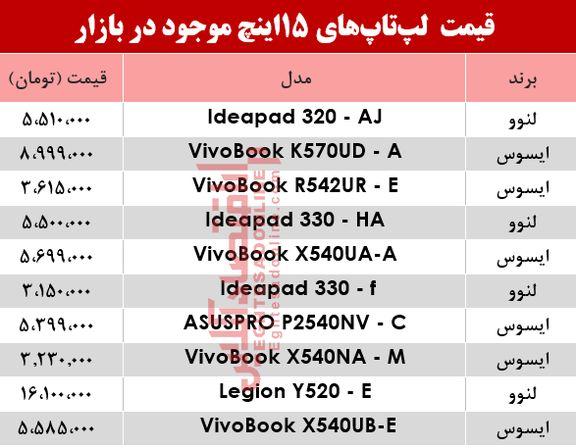 نرخ لپ تاپ ۱5اینچ در بازار چند؟ +جدول