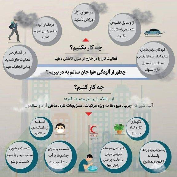 راههای فرار از تاثیرات آلودگی هوا