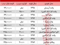 قیمت جدید انواع وانت در بازار تهران +جدول
