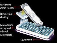 تشخیص ۹۹ درصدی سرطان با تلفن هوشمند