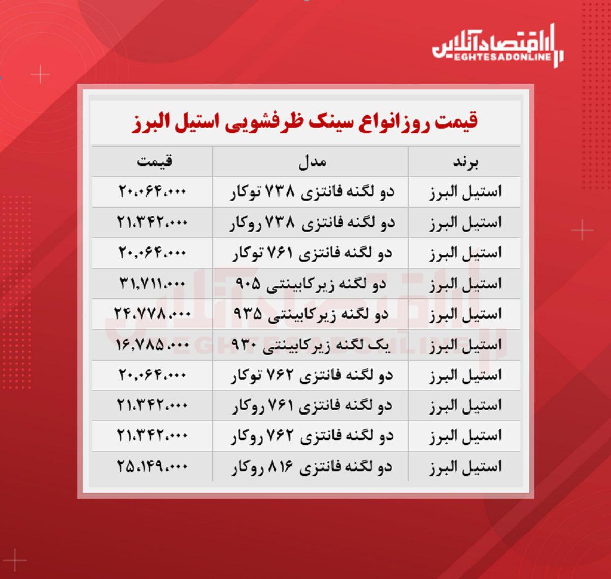 قیمت روز سینک ظرفشویی استیل البرز  (۱۴۰۰/۶/۲)