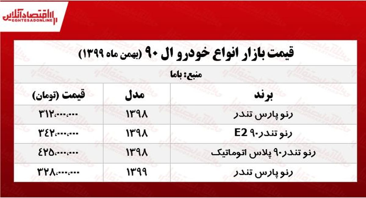 قیمت خودرو ال ۹۰ در تهران +جدول