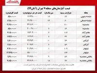 قیمت آپارتمانهای منطقه۷ تهران/ گرانترین محله کدام است؟