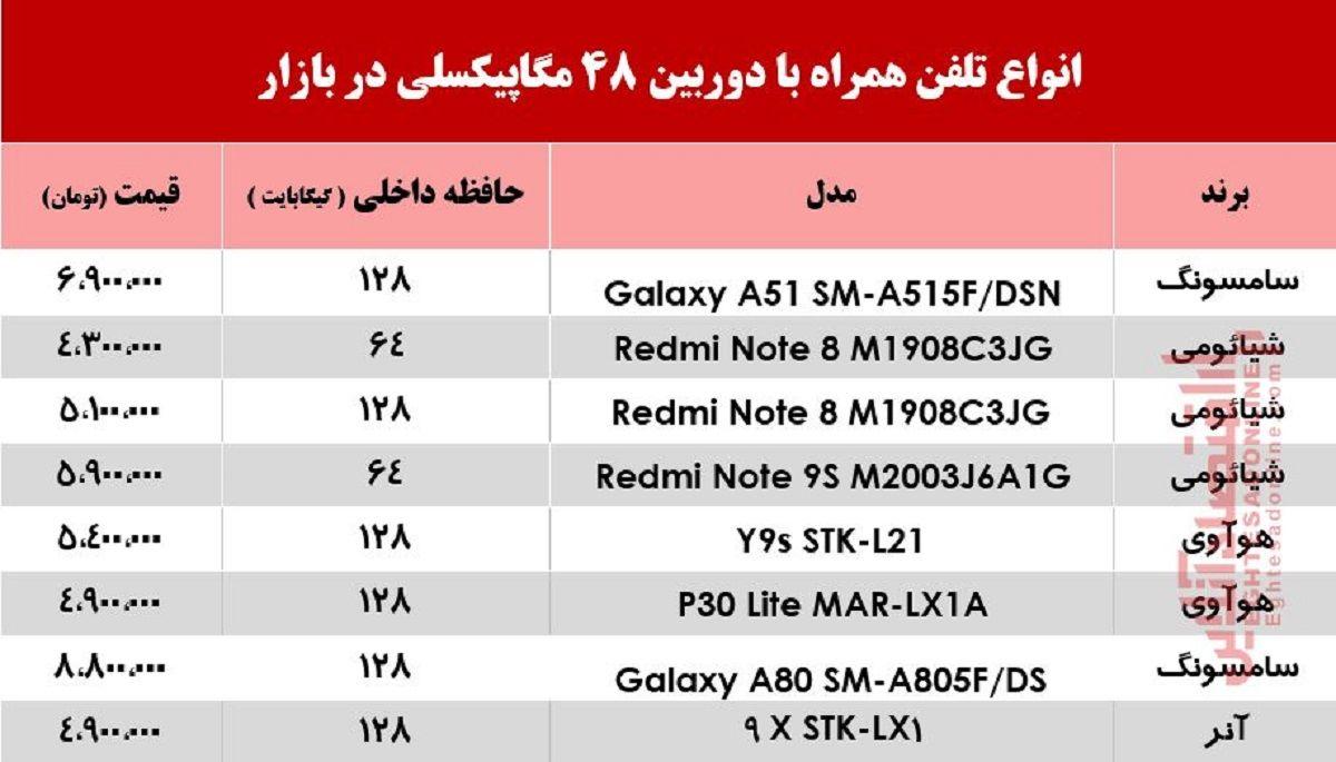 قیمت روز موبایل ویژه عکاسی +جدول