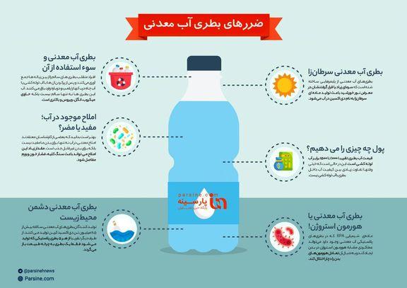 بطری آب معدنی چه مضراتی دارد؟