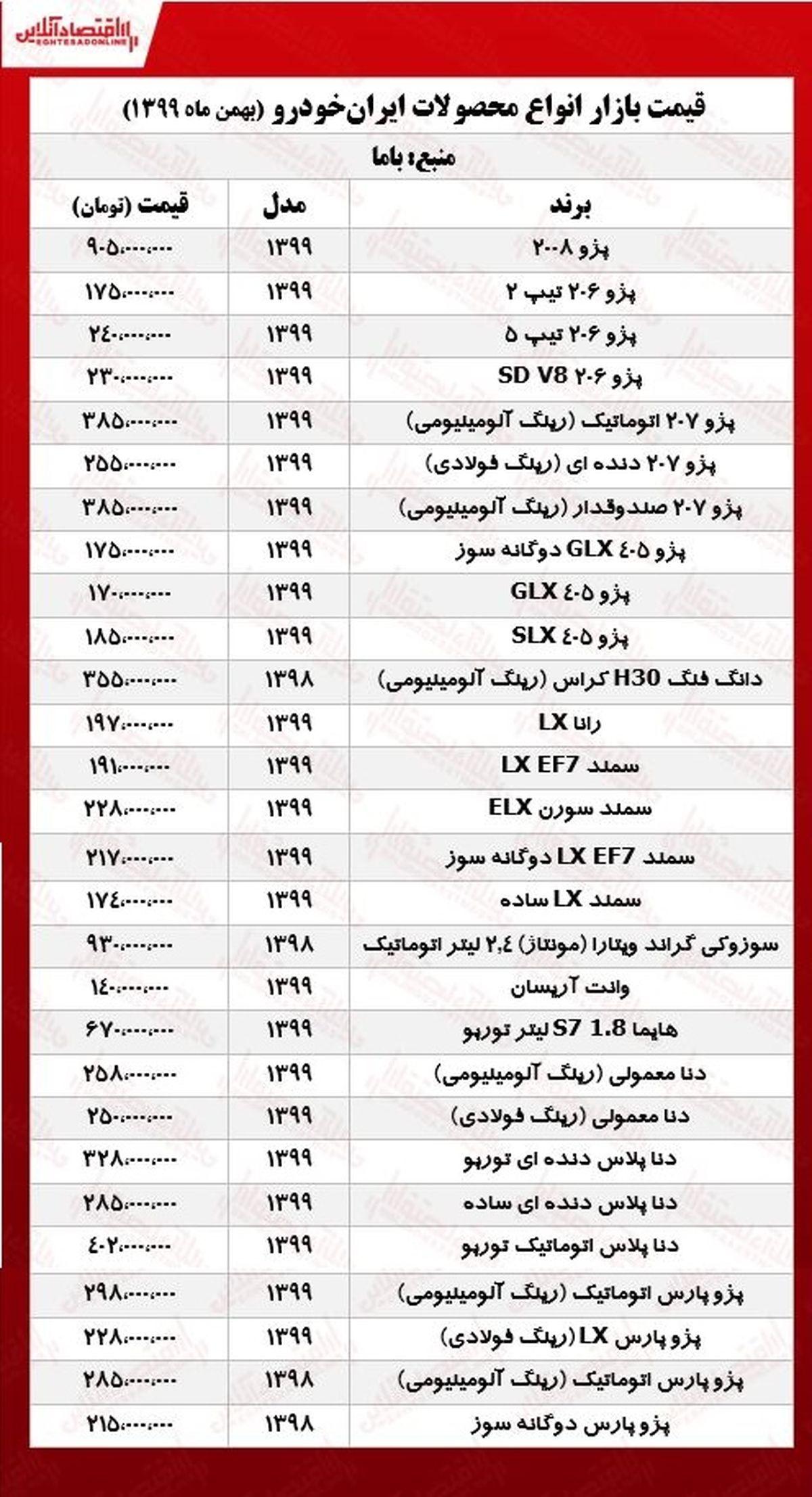 قیمت محصولات ایران خودرو امروز ۹۹/۱۱/۹