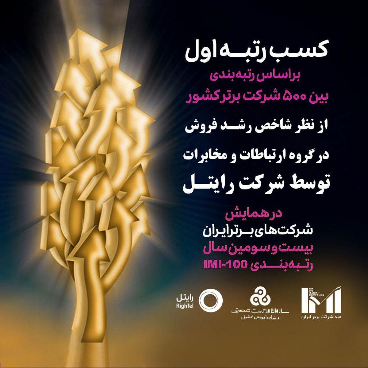 درخشش شرکت خدمات ارتباطی رایتل در آخرین رتبهبندی شرکتهای برتر ایران