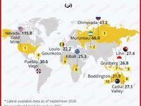 بزرگترین معادن طلا در جهان را بشناسید/ ذخایر طلا رو به پایان است؟