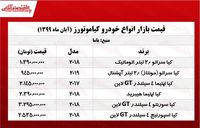 قیمت خودروهای کیاموتورز +جدول