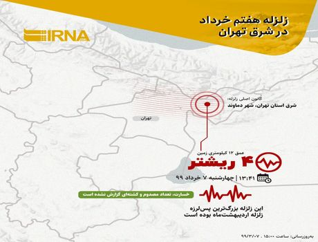 جزییات زلزله امروز  در شرق تهران