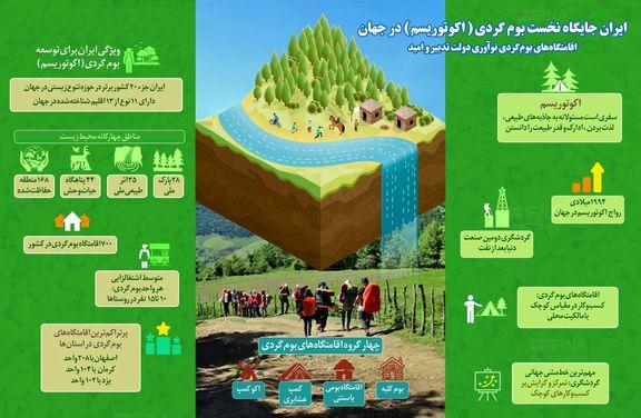 ایران جایگاه نخست بوم گردی در جهان +اینفوگرافیک