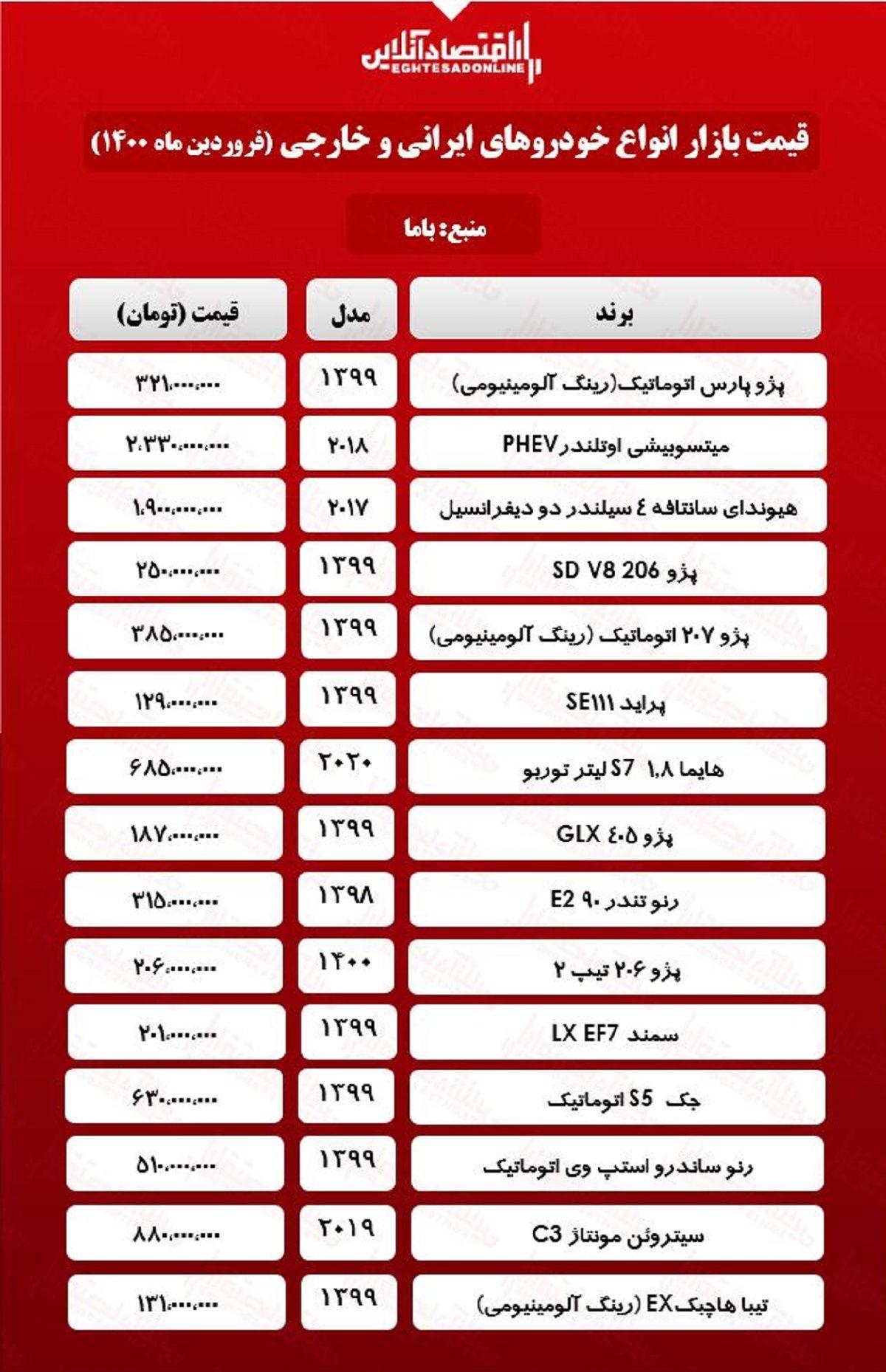 قیمت خودرو امروز ۱۴۰۰/۱/۲۰