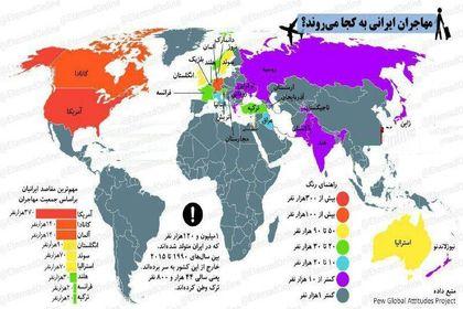 مهاجران ایرانی به کجا میروند؟ +اینفوگرافیک