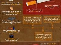 ترفندهای شرکتهای دخانی برای ورود به ایران +اینفوگرافیک