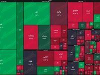 نقشه بازار سهام بر اساس ارزش معاملات/ بازگشایی بزرگان هم بازار را سبزپوش نکرد