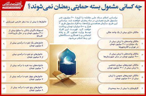 چه کسانی مشمول بسته حمایتی رمضان نمیشوند؟