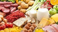 افزایش قیمت خرده فروشی ۶گروه مواد خوراکی/ خلاصه نتایج گزارش متوسط قیمت خُرده فروشی برخی از مواد خوراکی