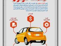 عوامل موثر بر تعیین قیمت خودرو چیست؟