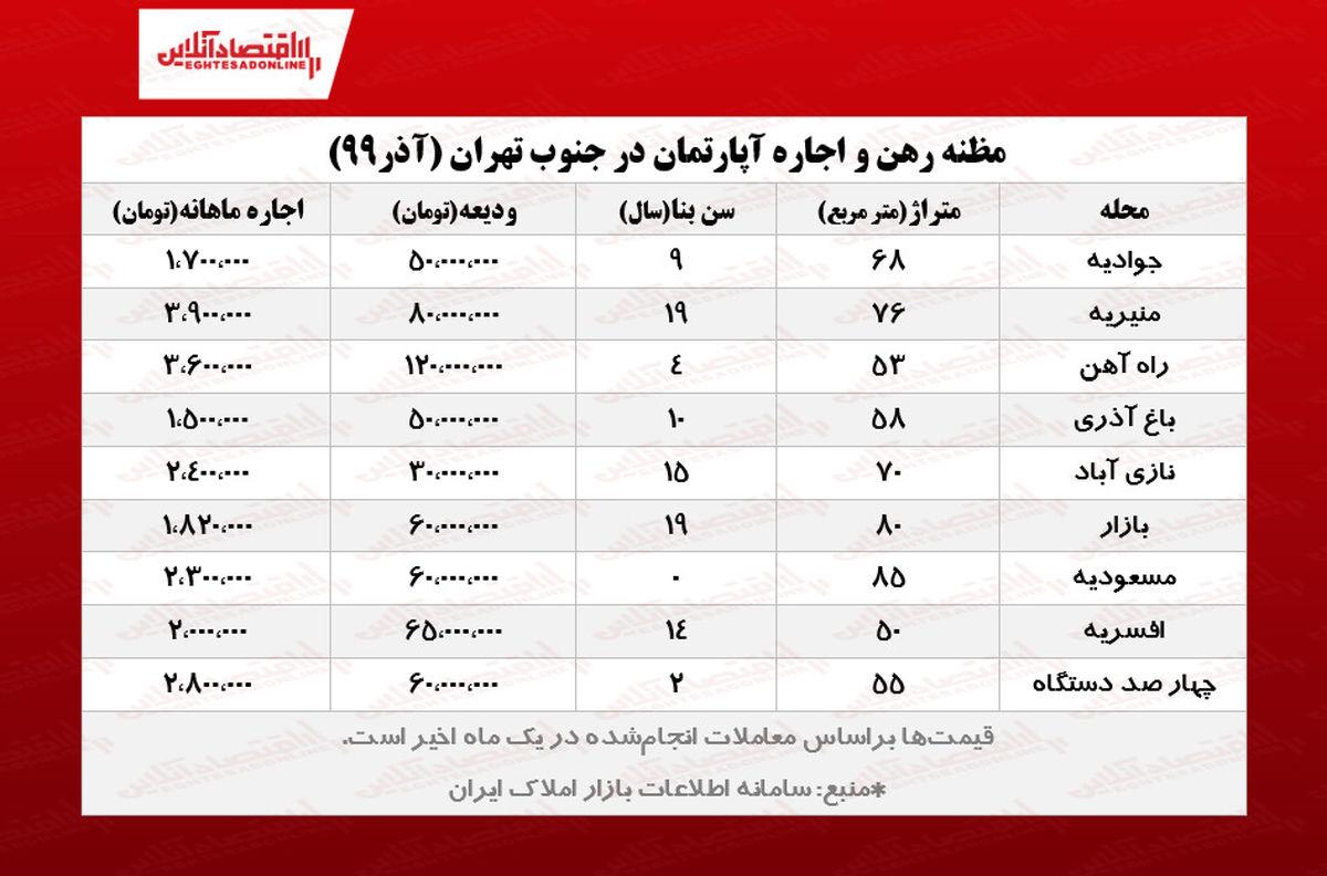 رهن و اجاره آپارتمان در جنوب تهران چند؟