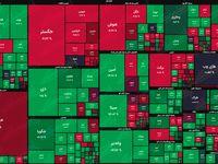 نقشه بازار سهام بر اساس ارزش معاملات / نشانههای تعادل در بازار هویدا شد