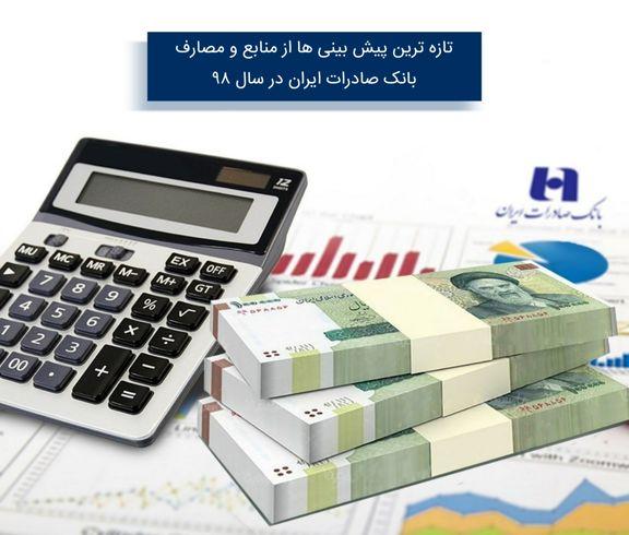 تازهترین پیشبینیها از منابع و مصارف بانک صادرات ایران
