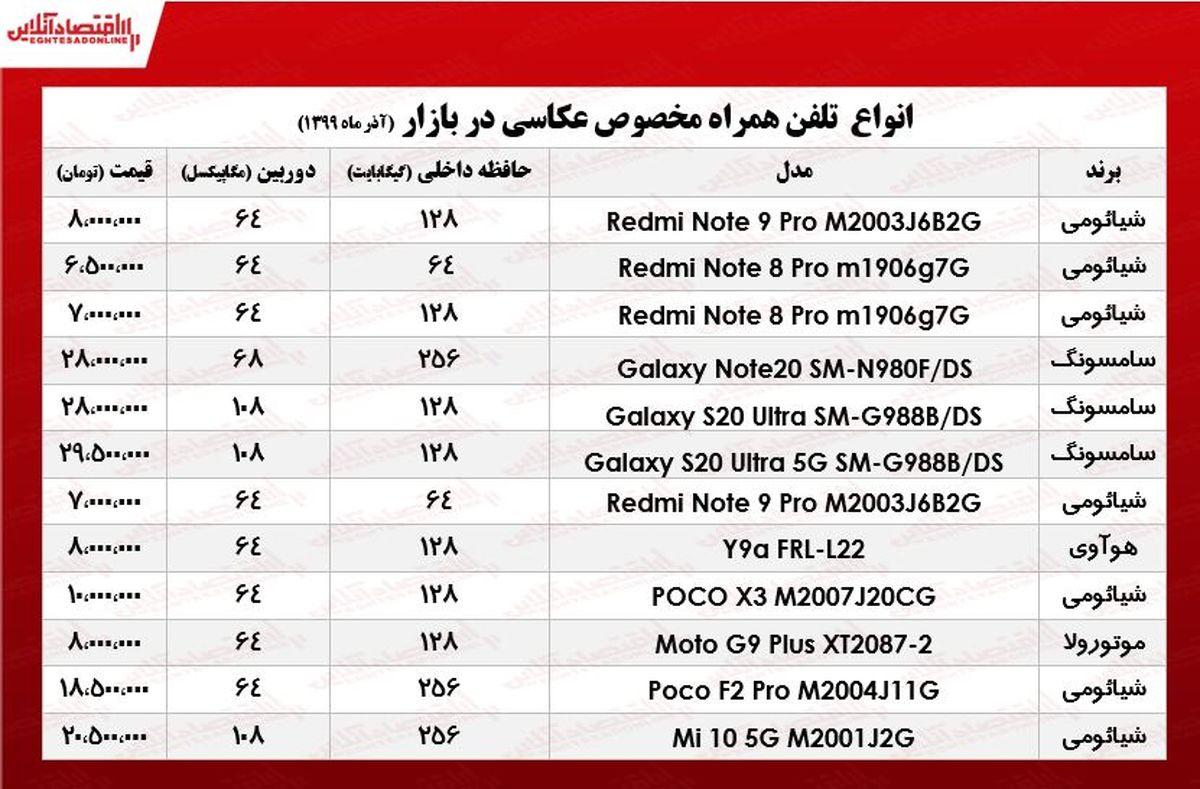 قیمت روز انواع موبایل ویژه عکاسـی +جدول