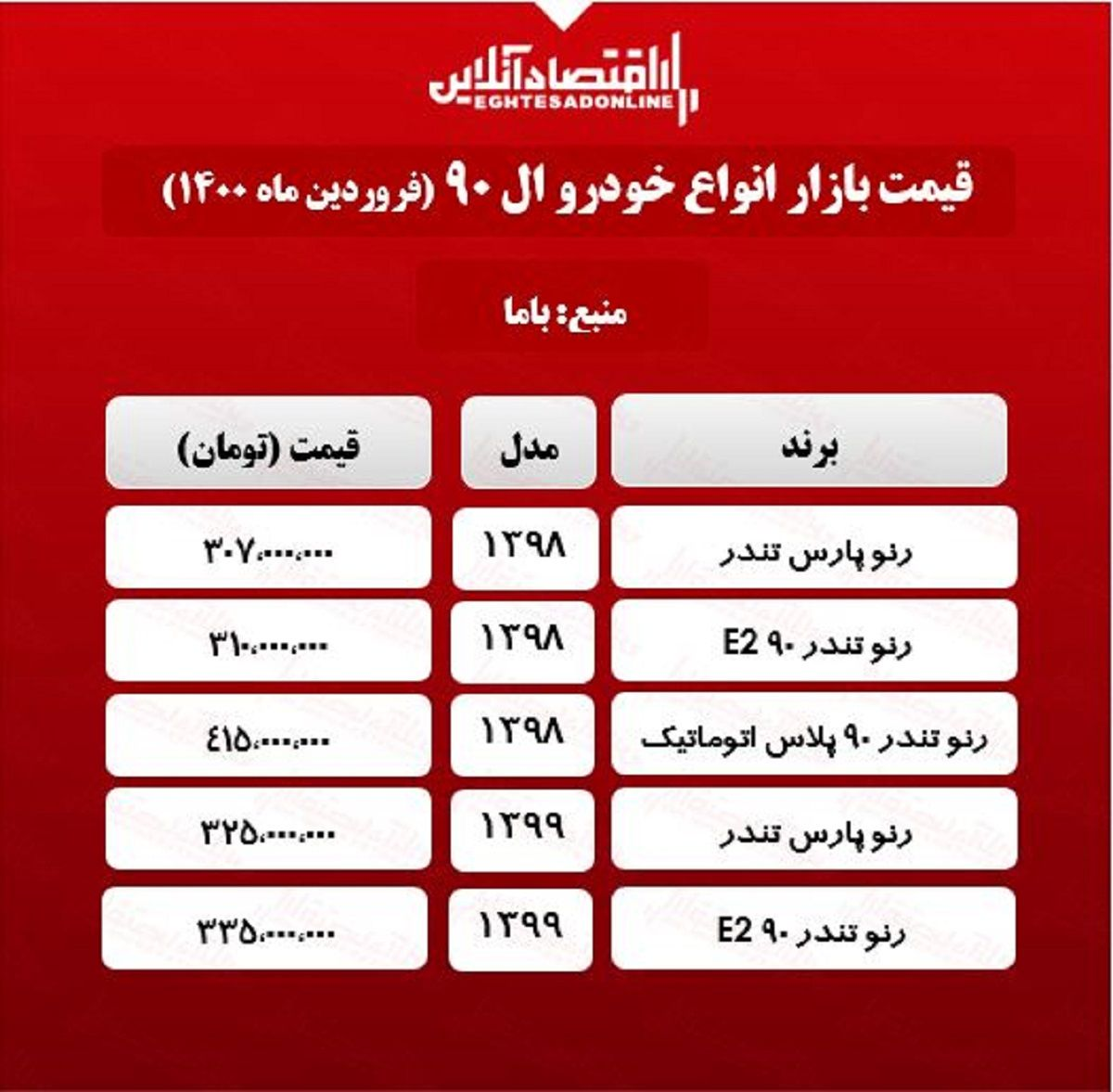 قیمت خودرو ال ۹۰ در بازار تهران +جدول